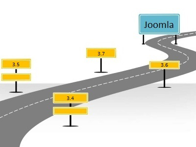 Roadmap Joomla